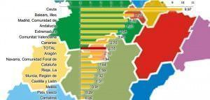 Baja el paro en Madrid y se sitúa al nivel de 2011.