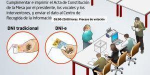 Todas las mesas electorales serán electrónicas por primera vez en Madrid.
