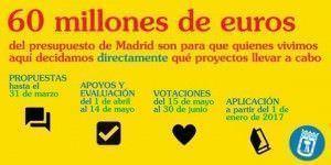 Presupuestos participativos Madrid