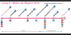 Metro de Madrid línea 8