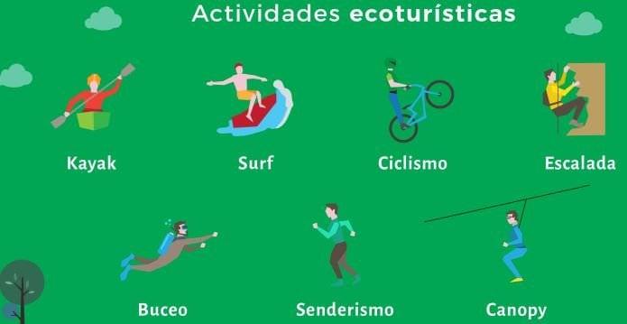 Ecoturismo actividades
