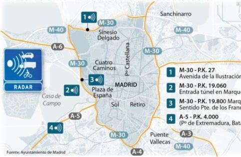 radar m30 avenida ilustración