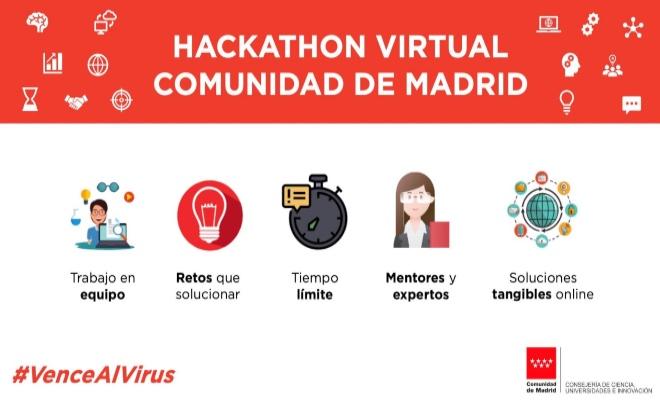#MadridVenceAlVirus hackathon virtual