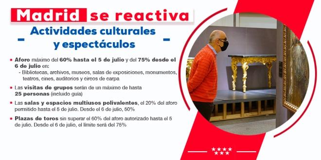 nueva normalidad Madrid actividades culturales