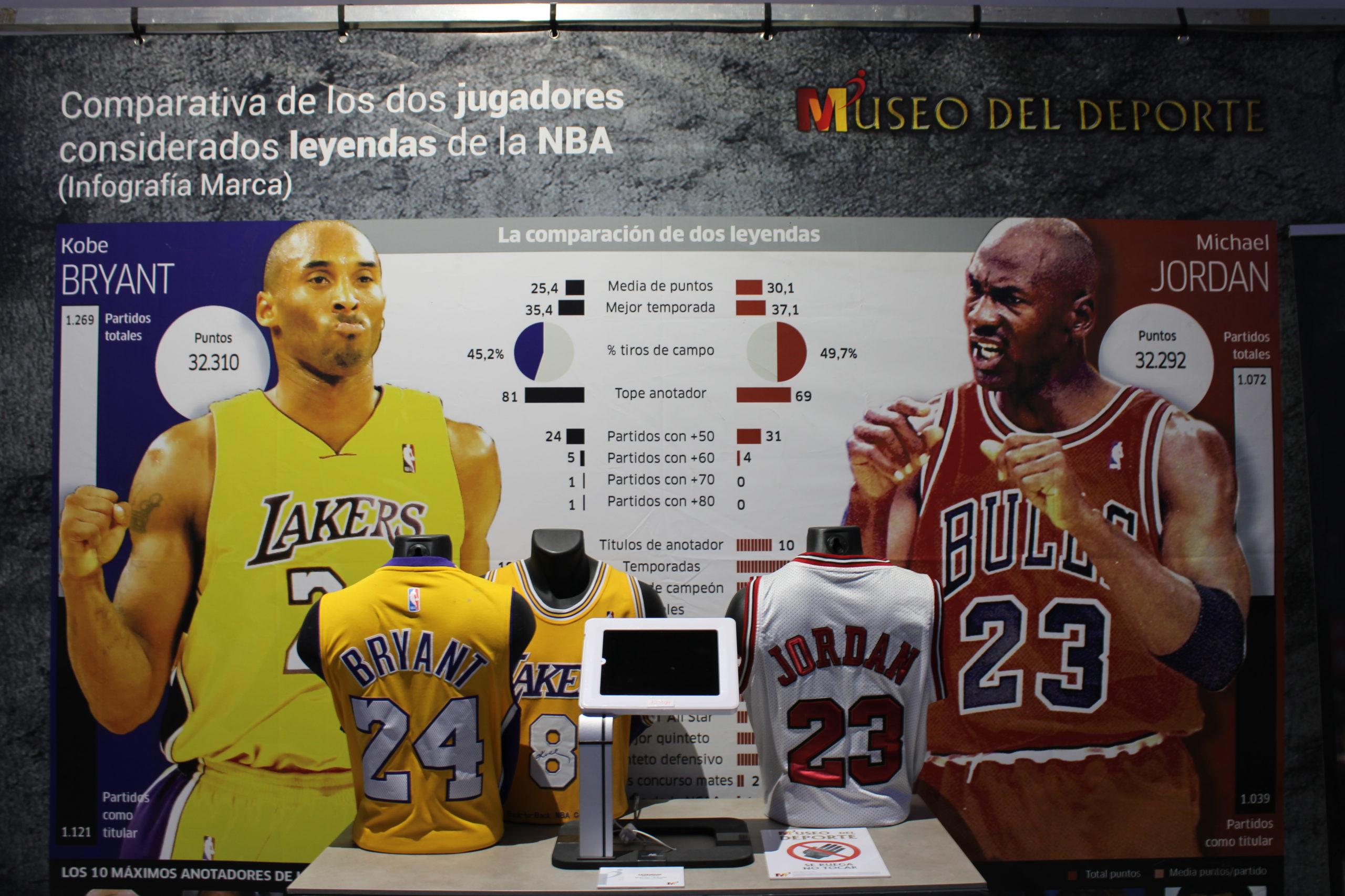 leyendas del deporte muestra