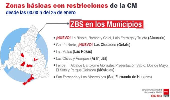 restricciones movilidad zbs municipios madrid