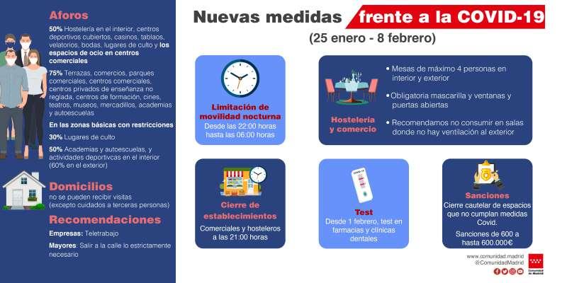 restricciones nuevas medidas comunidad madrid25 01 2020