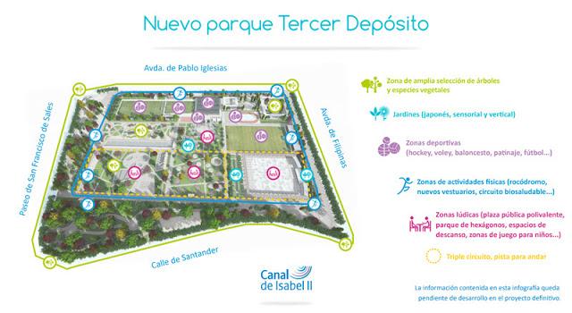 Mapa del nuevo parque de Canal Isabel II